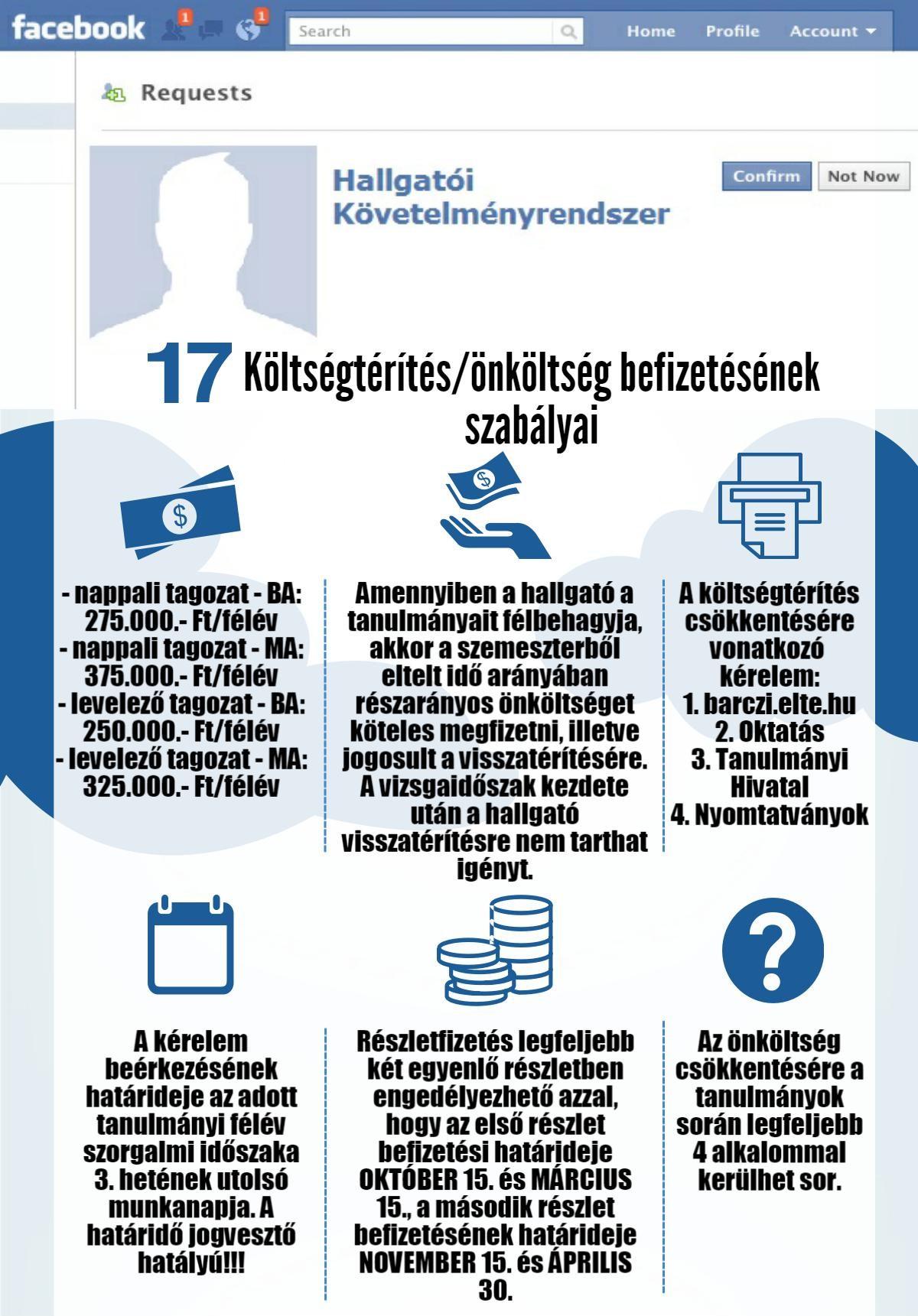 17. költségtérítés befizetésének szabályai