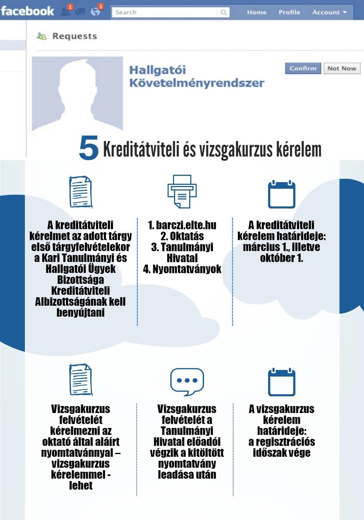5. kreditátviteli és vizsgakurzus kérelem